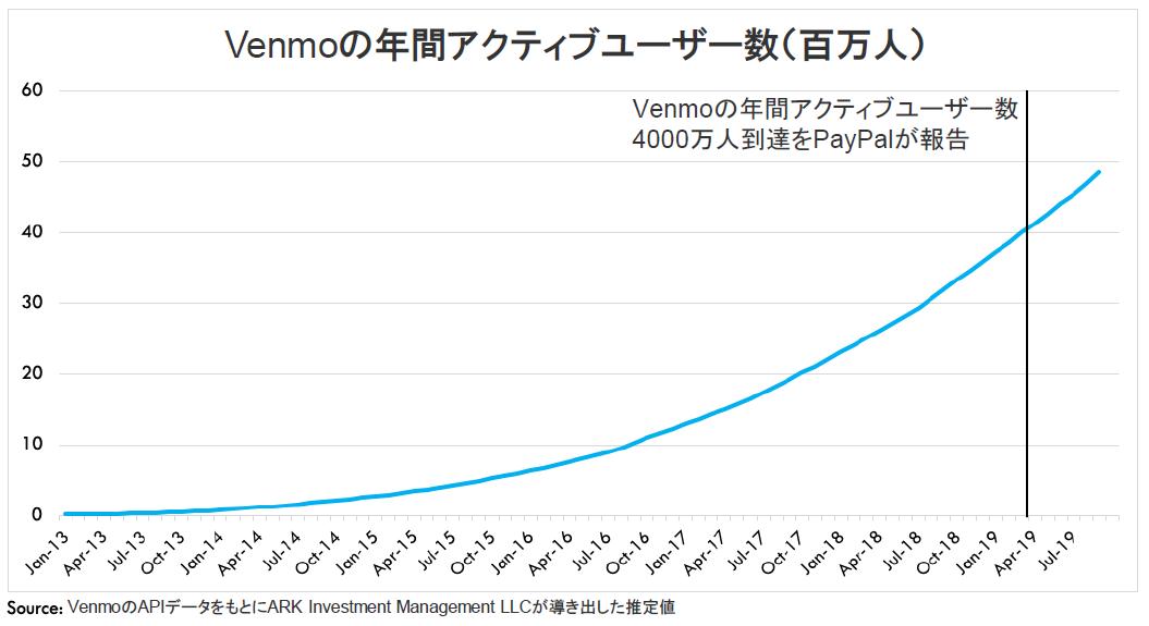 venmo_vs_cash01