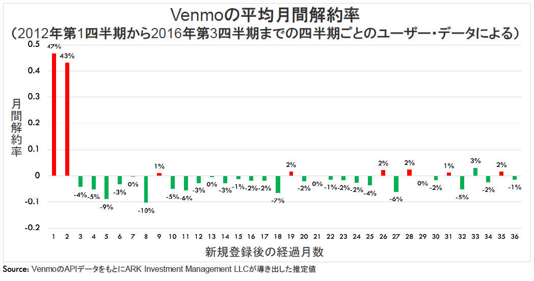 venmo_vs_cash02