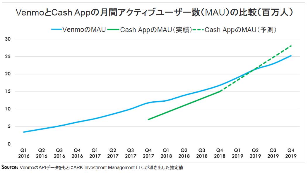 venmo_vs_cash05